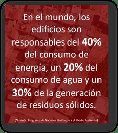 Grupo Mitre Premio impacto social y cuidado ambiental